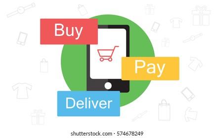 buy pay deliver online