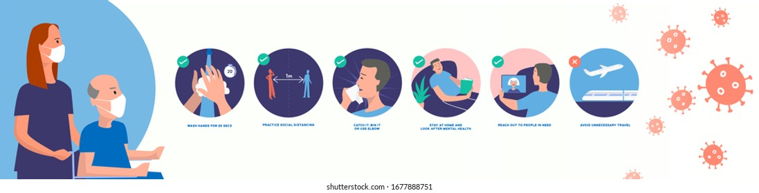 Coronavirus advice set of images with elderly and young people in banner, virus illustration, different scenes for web, poster, children's education, hand washing, social distancing