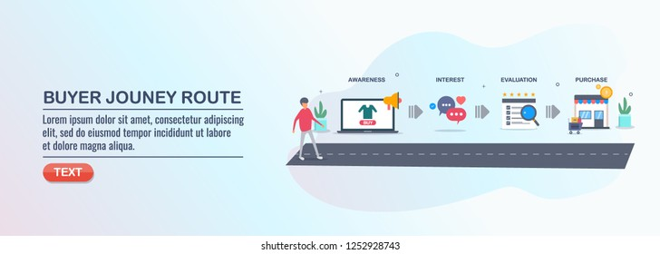 Buyer journey route, buyers journey mapping, customer experience flat design vector banner