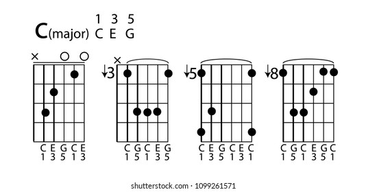 C Chord Images, Stock Photos & Vectors | Shutterstock