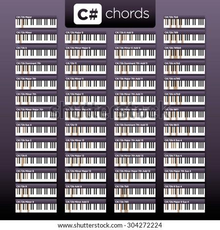 C Sharp D Flat Piano Chords Stock Vector Royalty Free 304272224