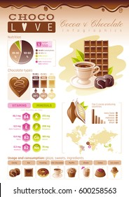 Cacao chocolate icons. Healthy dessert food - cocoa vector icon set, isolated background. Infographics diagram flyer design. Diet vitamin mineral table, muffin, cake, ice cream. Flat illustration.