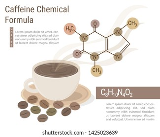 Caffeine chemical formula infographic vector illustration. Caffeine chemical structure. Caffeine in coffee information graphic.
