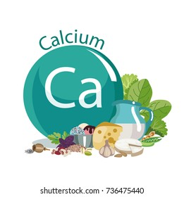 Calcium. Composition of a round sign of calcium and organic foods rich in calcium. Healthy eating.