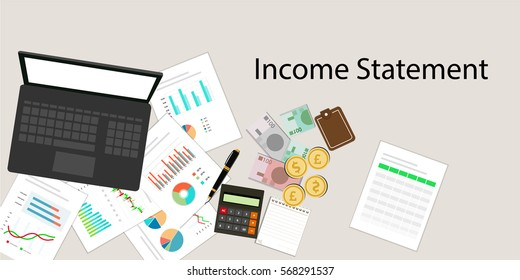calculate the income statement with calculator and worksheet document