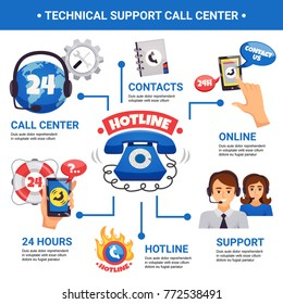 Call center and customer technical support hotline 24h services contact options information flat infographic poster vector illustration