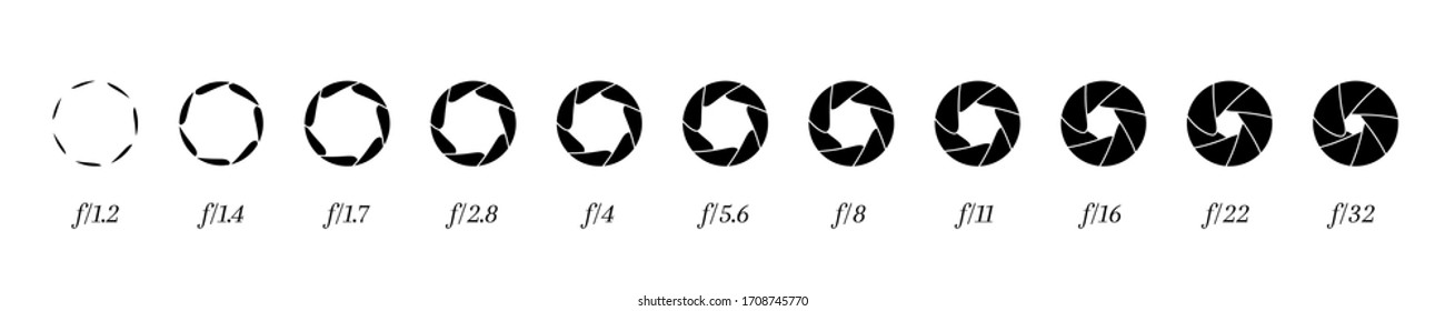 Camera diaphragm values. Different lens aperture values