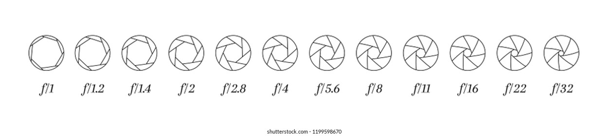 Camera lens diaphragm lined icons row with aperture value numbers.