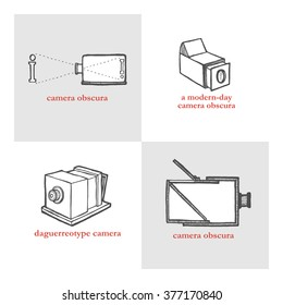 Camera Obscura. Vector illustration for a poster, flyer, website icons. Set of retro historical camera. Vintage style, hand drawn pen and ink
