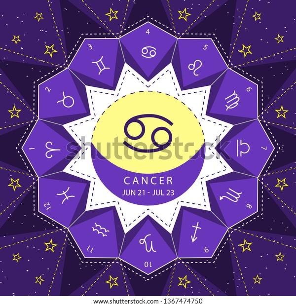 Libra datování rakoviny