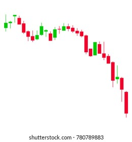 Candlestick Chart Down flat vector illustration. An isolated illustration on a white background.