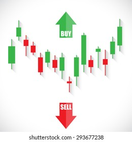 Candlestick trading chart analyzing in forex stock market