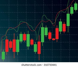 candlestick trading chart in forex and day trading stock market analysis