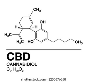 Cannabidiol (CBD) cannabis molecule. cannabis or hemp or marijuana chemical formula.