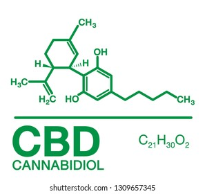 Cannabidiol (CBD) cannabis molecule. cannabis or hemp or marijuana chemical formula.Green concept isolated on white background.