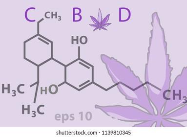 cannabidiol (CBD) diagram, vertors