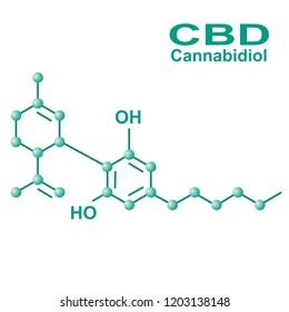 Cannabidiol (CBD) is a naturally occurring cannabinoid constituent of cannabis.