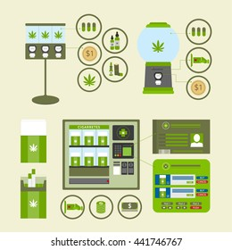 cannabis medicinal. Vending machine marijuana