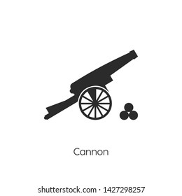 Cannon icon vector. Cannon symbol. Linear style sign for mobile concept and web design. Cannon symbol illustration. Pixel vector graphics - Vector.