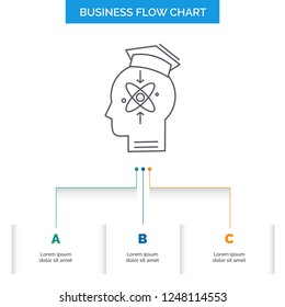 capability, head, human, knowledge, skill Business Flow Chart Design with 3 Steps. Line Icon For Presentation Background Template Place for text