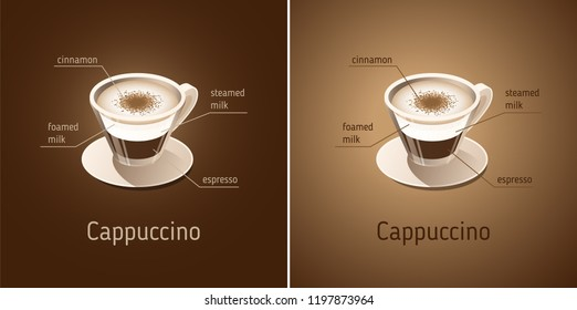 Cappuccino. Vector isometric icon on dark brown and beige background. Scheme with coffee cup and ingredients of the drink