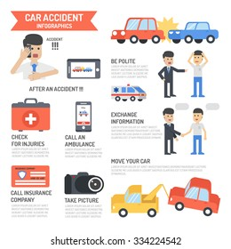 Car accident on the road infographics. After an accident.