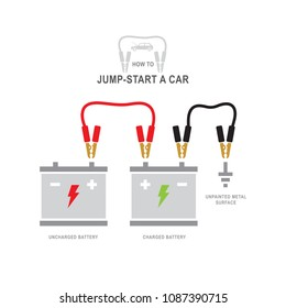 Marvelous Car Battery Jump Start Diagram Car Stock Vector Royalty Free Wiring Cloud Hisonuggs Outletorg