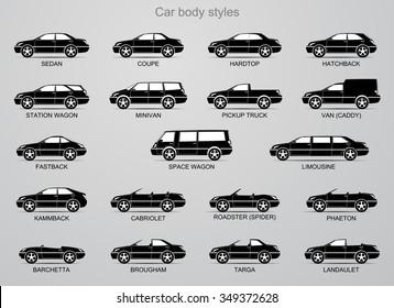 Car body styles.