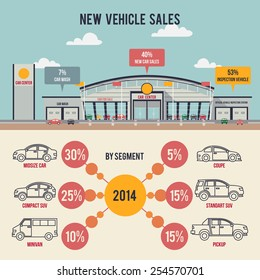 Car center illustration with new vehicles sales infographics and icons