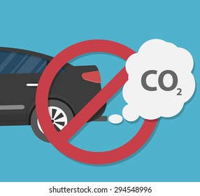 Car emits carbon dioxide. Antipollution concept. vehicle pollution