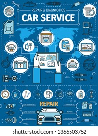 Car garage station and mechanic repair auto service center poster. Vector thin line car diagnostics, engine oil change, tire mounting and pumping, auto insurance and exhaust system restoration