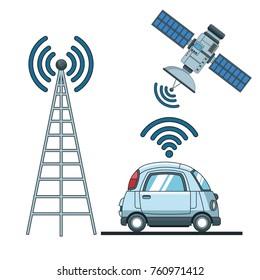 Car gps   tracker  technology