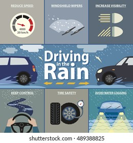 Car infographic Vector how to Driving in the Rain