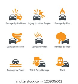 Car insurance coverage types for most damages done to your car as a result of collision, flood, fire, storm and theft.