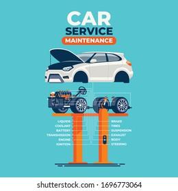 Das Auto auf dem Fahrstuhl im Auto-Service ist in zwei Teile geteilt - Karosserieteil und mechanischer Teil. Die Komponenten der Fahrzeugsysteme werden angezeigt.