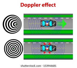 car police top view. Doppler effect. Change of wavelength caused by motion of the source. The Doppler effect can be observed for any type of wave - water wave, sound wave, light wave.