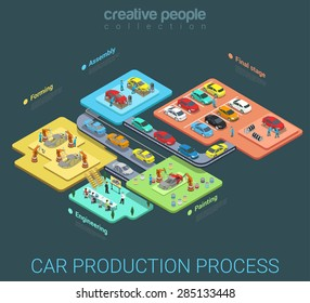 Car production industry conveyor process flat 3d isometric info graphic concept vector illustration. Factory robots weld vehicle body painting engineer research painting assembly shop floors interior.