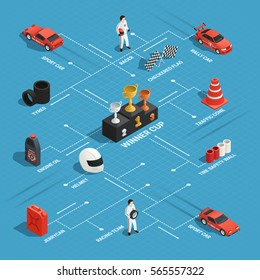 Car race isometric flowchart composition with isolated images of racing cars racer characters and winner cups vector illustration
