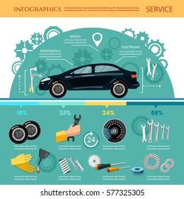 Car service infographic mechanic tool tuning diagnostics, tire service, car repair