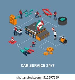 Car service maintenance and repair service isometric flowchart  with auto mechanics testing and fixing vehicles vector illustration