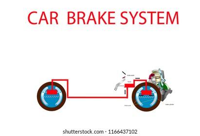 Braking System Images, Stock Photos & Vectors | Shutterstock