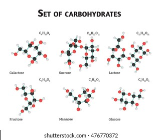 Carbohydrate sugar set