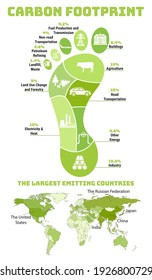 Carbon footprint infographic. CO2 ecological footprint. Greenhouse gas emission by sector. Environmental and climate change concept. The largest emitting countries. Hand drawn vector illustration.