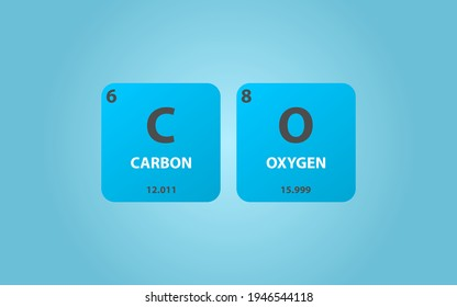 Carbon Monoxide CO molecule. Simple molecular formula consisting of Carbon, Oxygen,  elements. Chemical compound simplified structure on blue background, for chemistry education