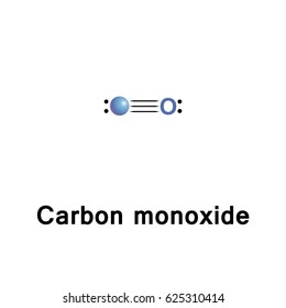 Carbon monoxide is a colorless, odorless, and tasteless gas that is slightly less dense than air. It is toxic to hemoglobic animals, humans, and is thought to have some normal biological functions