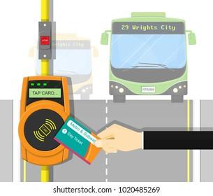 Card ticket validation scanning display tram train city urban box ride NFC RFID access metro check quick debit phone mobile credit driver toll fast pass rail stop button switch digital radio alert