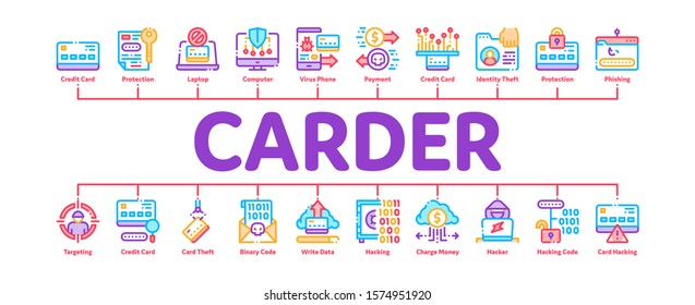Carder Hacker Minimal Infographic Web Banner Vector. Carder Silhouette And Smartphone, Bug And Fraud Virus, Laptop And Card Concept Illustrations