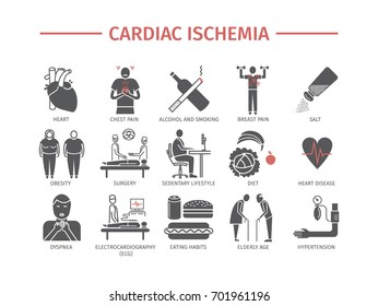 Cardiac ischemia. Symptoms, Treatment. Icons set. Vector signs for web graphics