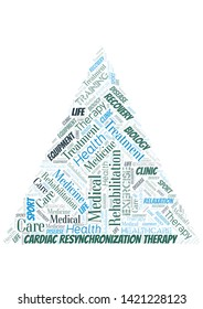 Cardiac Resynchronization Therapy word cloud. Wordcloud made with text only.