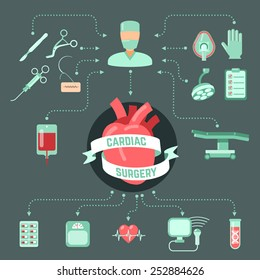 Cardiac surgery design concept with human heart and operation icons decorative vector illustration